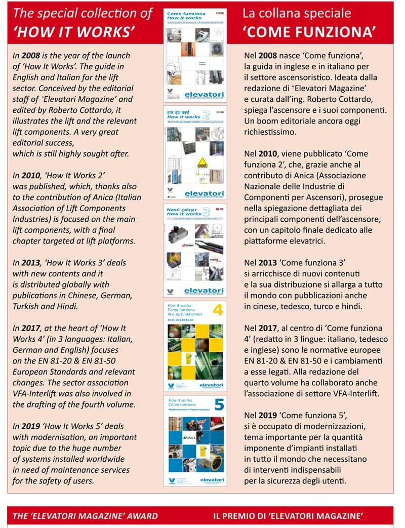 Elevatori Magazine Come Funziona