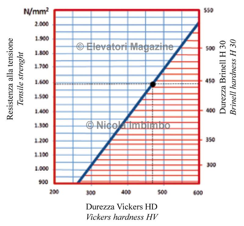 elevatori-2009-3-pag-50-ok