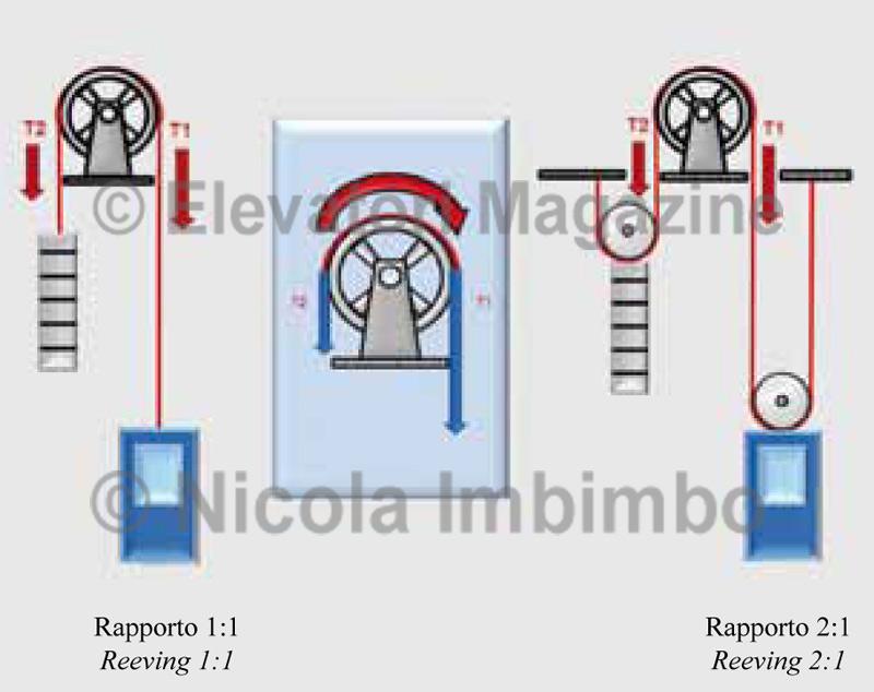 elevatori-2009-3-pag-52-ok