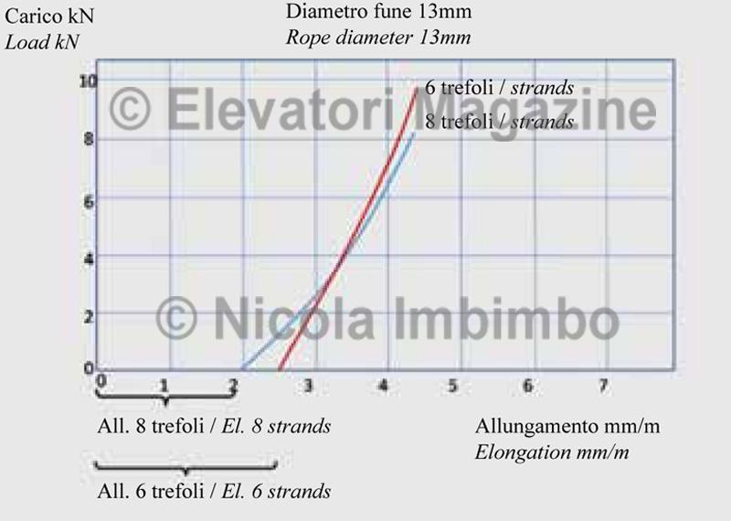 elevatori-2009-3-pag-54-ok