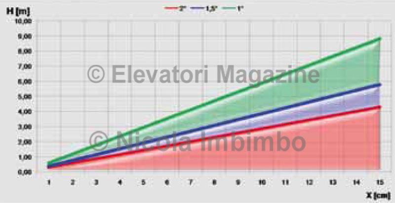 elevatori-2009-3-pag-56-3-ok