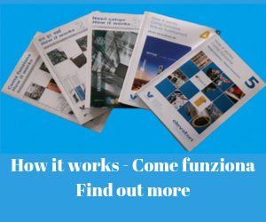how-it-works-come-funziona-3